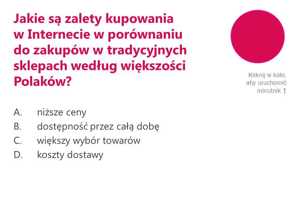 Jakie są zalety kupowania w Internecie w porównaniu do zakupów w tradycyjnych sklepach według większości Polaków? A.niższe ceny B.dostępność przez cał