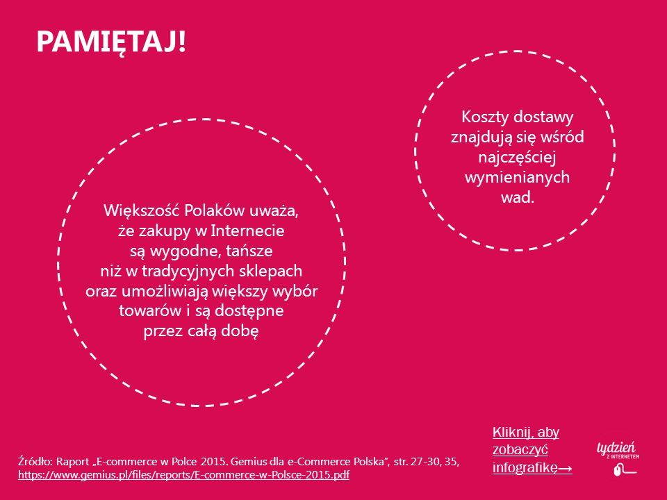 PAMIĘTAJ! Większość Polaków uważa, że zakupy w Internecie są wygodne, tańsze niż w tradycyjnych sklepach oraz umożliwiają większy wybór towarów i są d