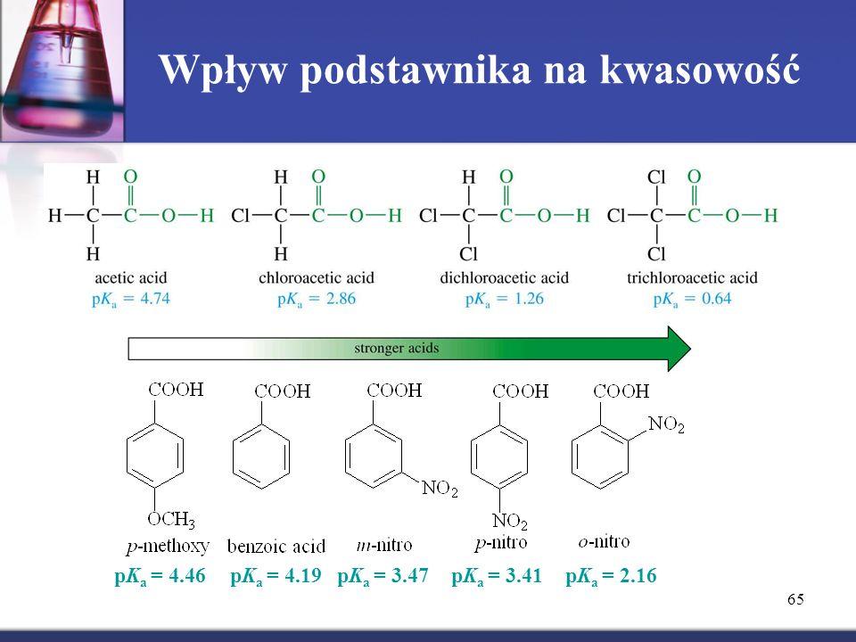 65 Wpływ podstawnika na kwasowość pK a = 4.46pK a = 4.19pK a = 3.47pK a = 3.41pK a = 2.16