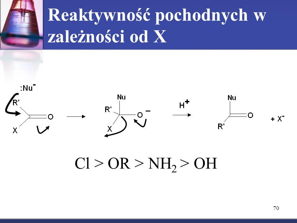 70 Reaktywność pochodnych w zależności od X Cl > OR > NH 2 > OH