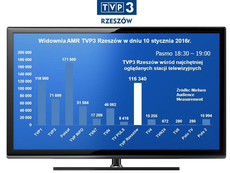 Widownia AMR TVP3 Rzeszów w dniu 10 stycznia 2016r.