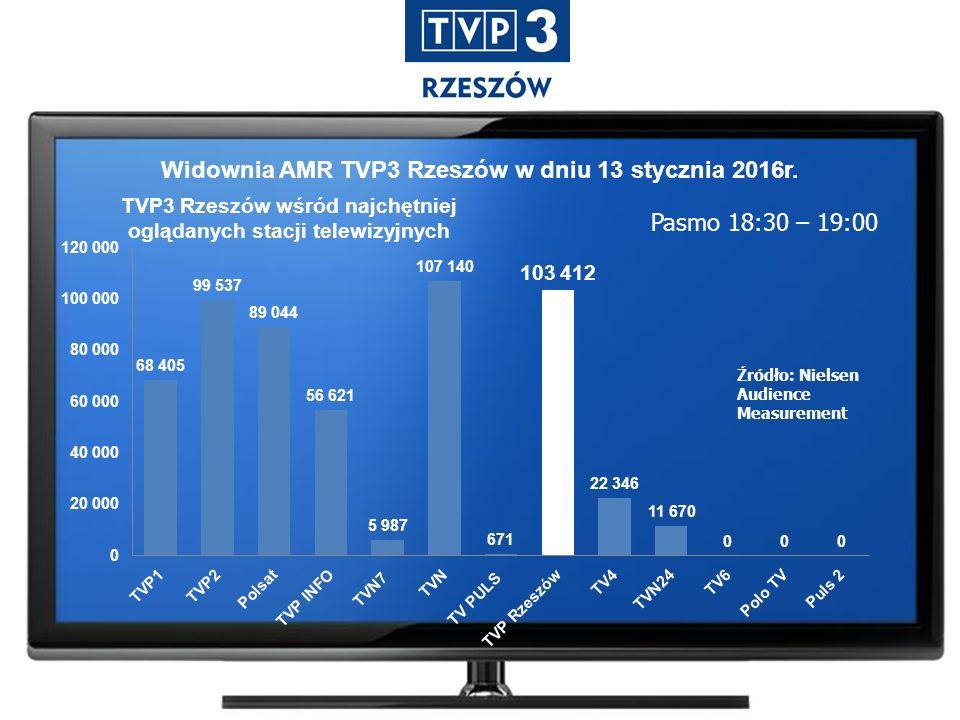 Widownia AMR TVP3 Rzeszów w dniu 13 stycznia 2016r.