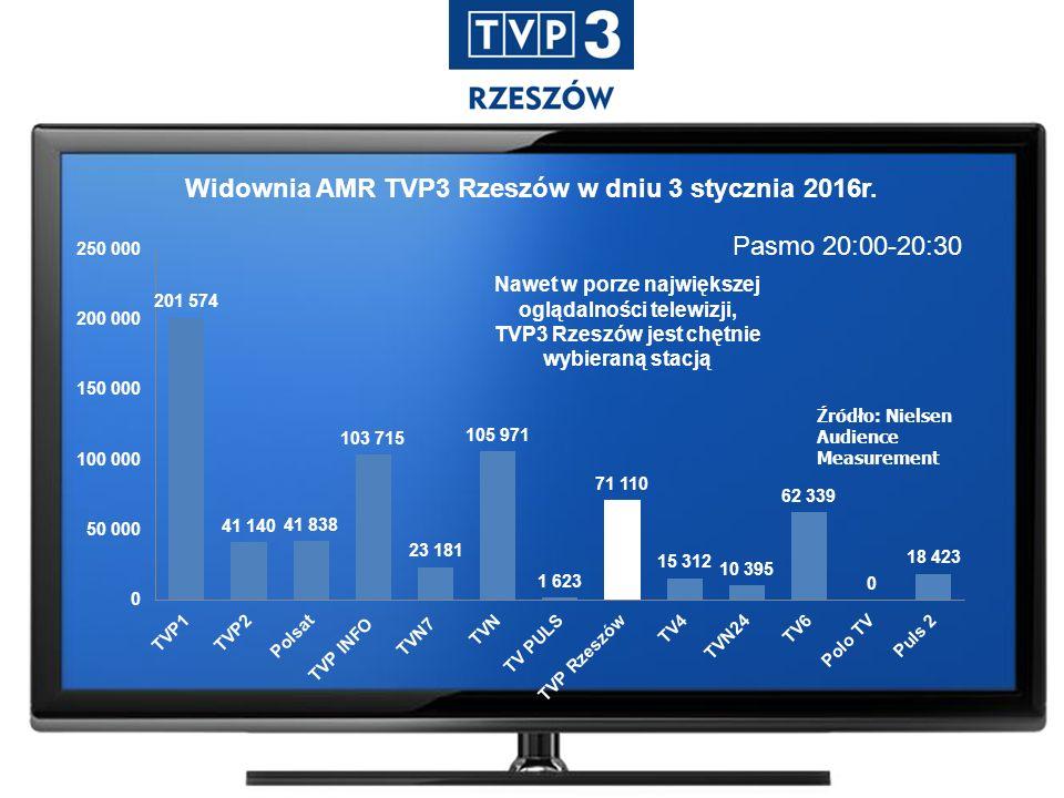 Widownia AMR TVP3 Rzeszów w dniu 3 stycznia 2016r.