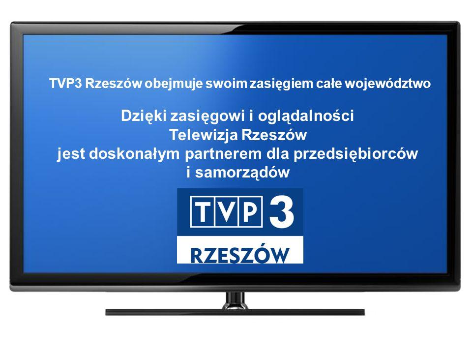 TVP3 Rzeszów obejmuje swoim zasięgiem całe województwo Dzięki zasięgowi i oglądalności Telewizja Rzeszów jest doskonałym partnerem dla przedsiębiorców