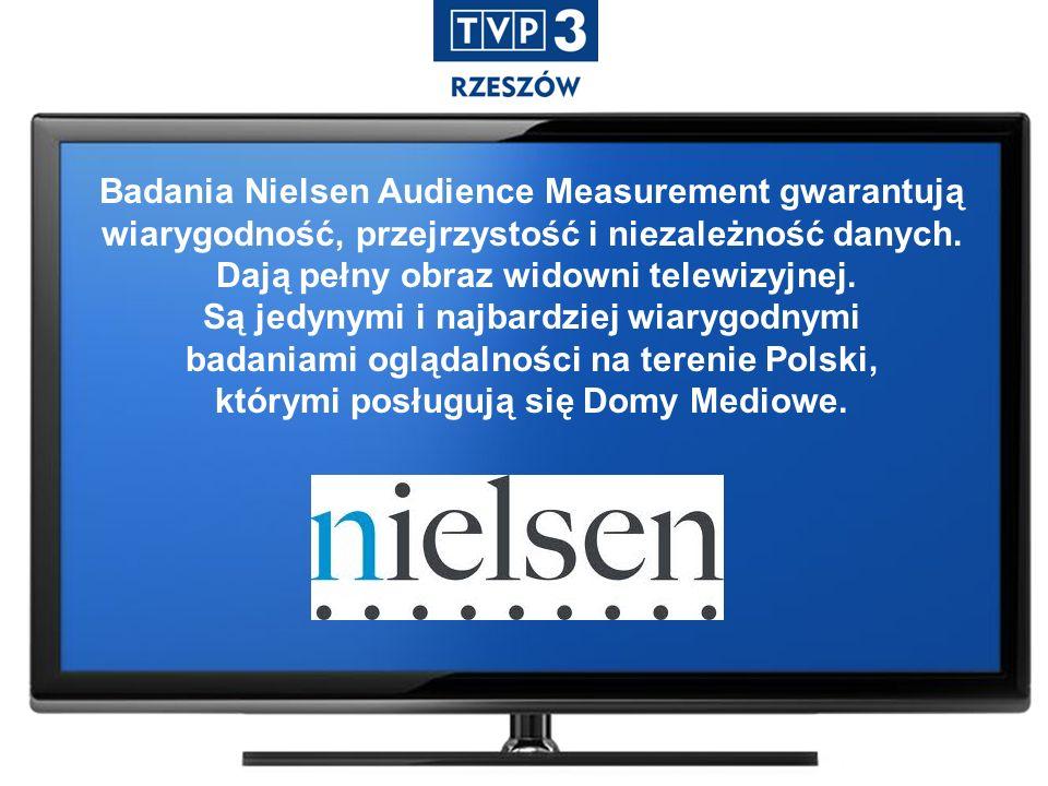 Badania Nielsen Audience Measurement gwarantują wiarygodność, przejrzystość i niezależność danych.