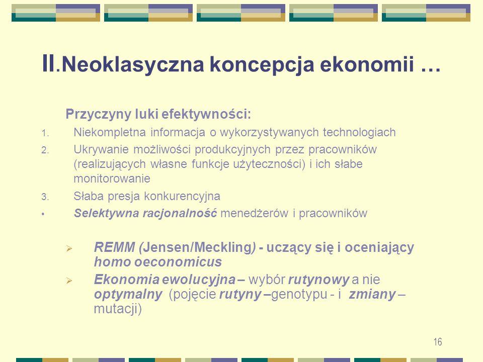 II. Neoklasyczna koncepcja ekonomii … Przyczyny luki efektywności: 1.