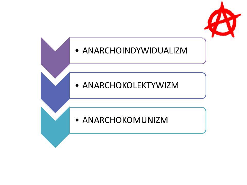 ANARCHOINDYWIDUALIZMANARCHOKOLEKTYWIZM ANARCHOKOMUNIZM
