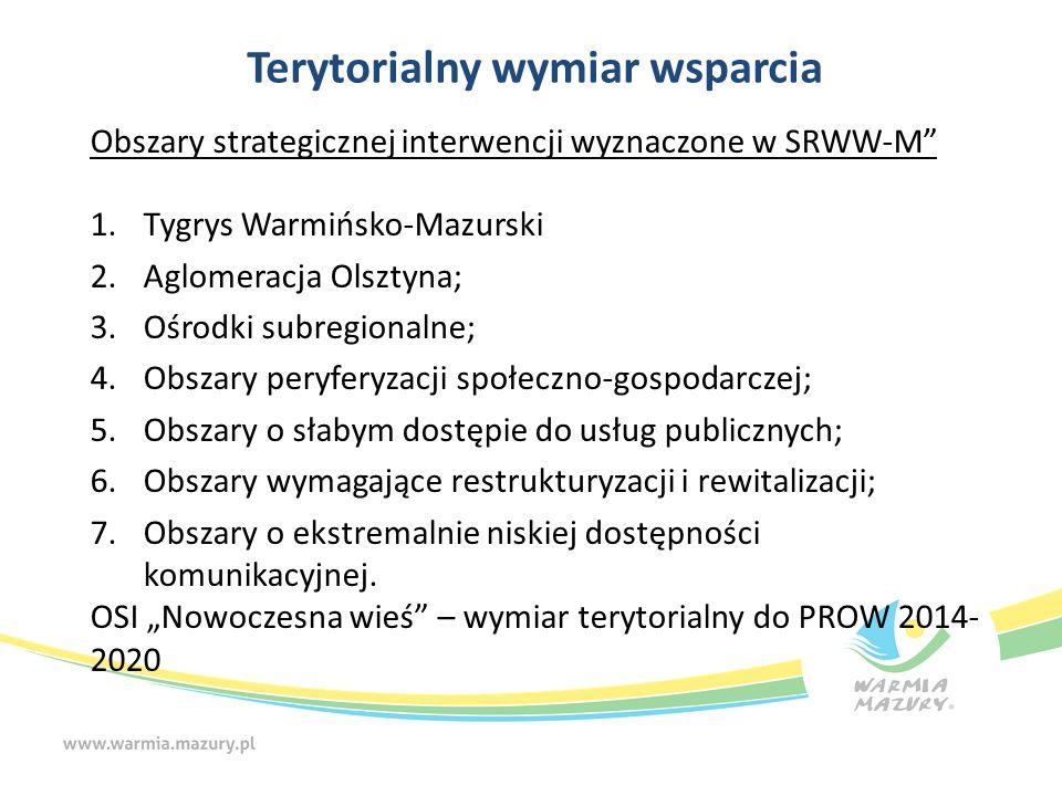 """Terytorialny wymiar wsparcia Obszary strategicznej interwencji wyznaczone w SRWW-M"""" 1.Tygrys Warmińsko-Mazurski 2.Aglomeracja Olsztyna; 3.Ośrodki subr"""