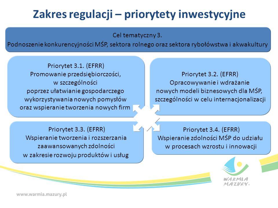 Zakres regulacji – priorytety inwestycyjne Cel tematyczny 3. Podnoszenie konkurencyjności MŚP, sektora rolnego oraz sektora rybołówstwa i akwakultury