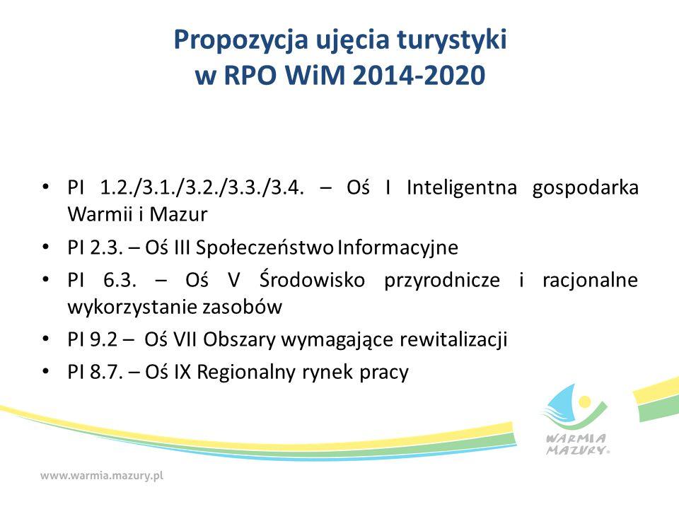 Propozycja ujęcia turystyki w RPO WiM 2014-2020 PI 1.2./3.1./3.2./3.3./3.4. – Oś I Inteligentna gospodarka Warmii i Mazur PI 2.3. – Oś III Społeczeńst