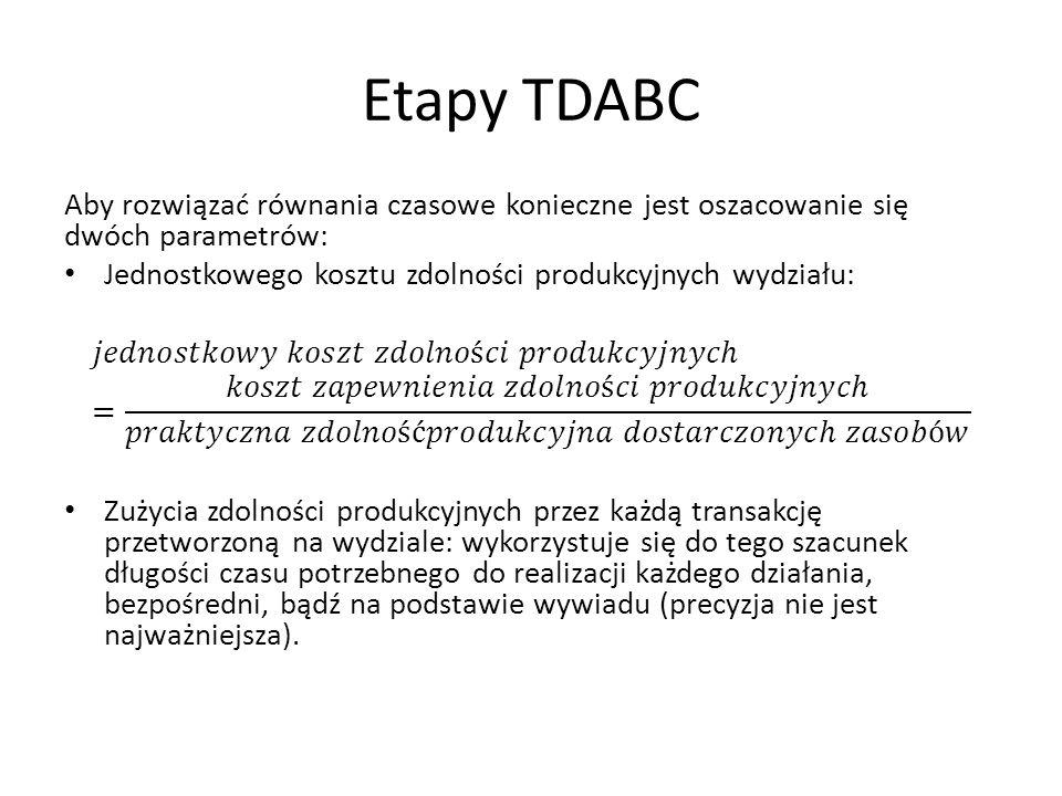 Przykład: ABC Akademia