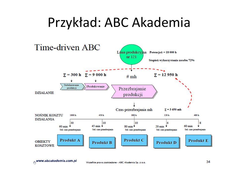 Równania czasowe Równania czasowe konstruuje się dla poszczególnych czynności, uwzględniając wszystkie ich możliwe warianty.