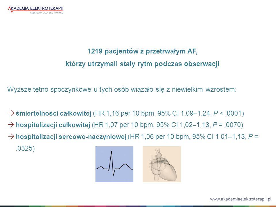 1219 pacjentów z przetrwałym AF, którzy utrzymali stały rytm podczas obserwacji Wyższe tętno spoczynkowe u tych osób wiązało się z niewielkim wzrostem: → śmiertelności całkowitej (HR 1,16 per 10 bpm, 95% CI 1,09–1,24, P <.0001) → hospitalizacji całkowitej (HR 1,07 per 10 bpm, 95% CI 1,02–1,13, P =.0070) → hospitalizacji sercowo-naczyniowej (HR 1,06 per 10 bpm, 95% CI 1,01–1,13, P =.0325)