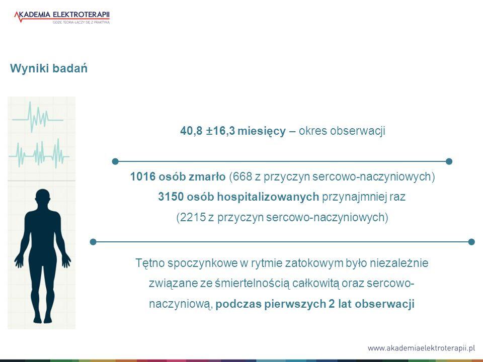 40,8 ±16,3 miesięcy – okres obserwacji Wyniki badań 1016 osób zmarło (668 z przyczyn sercowo-naczyniowych) 3150 osób hospitalizowanych przynajmniej raz (2215 z przyczyn sercowo-naczyniowych) Tętno spoczynkowe w rytmie zatokowym było niezależnie związane ze śmiertelnością całkowitą oraz sercowo- naczyniową, podczas pierwszych 2 lat obserwacji