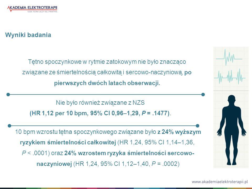 10 bpm wzrostu tętna spoczynkowego związane było z 24% wyższym ryzykiem śmiertelności całkowitej (HR 1,24, 95% CI 1,14–1,36, P <.0001) oraz 24% wzrostem ryzyka śmiertelności sercowo- naczyniowej (HR 1,24, 95% CI 1,12–1,40, P =.0002) Tętno spoczynkowe w rytmie zatokowym nie było znacząco związane ze śmiertelnością całkowitą i sercowo-naczyniową, po pierwszych dwóch latach obserwacji.