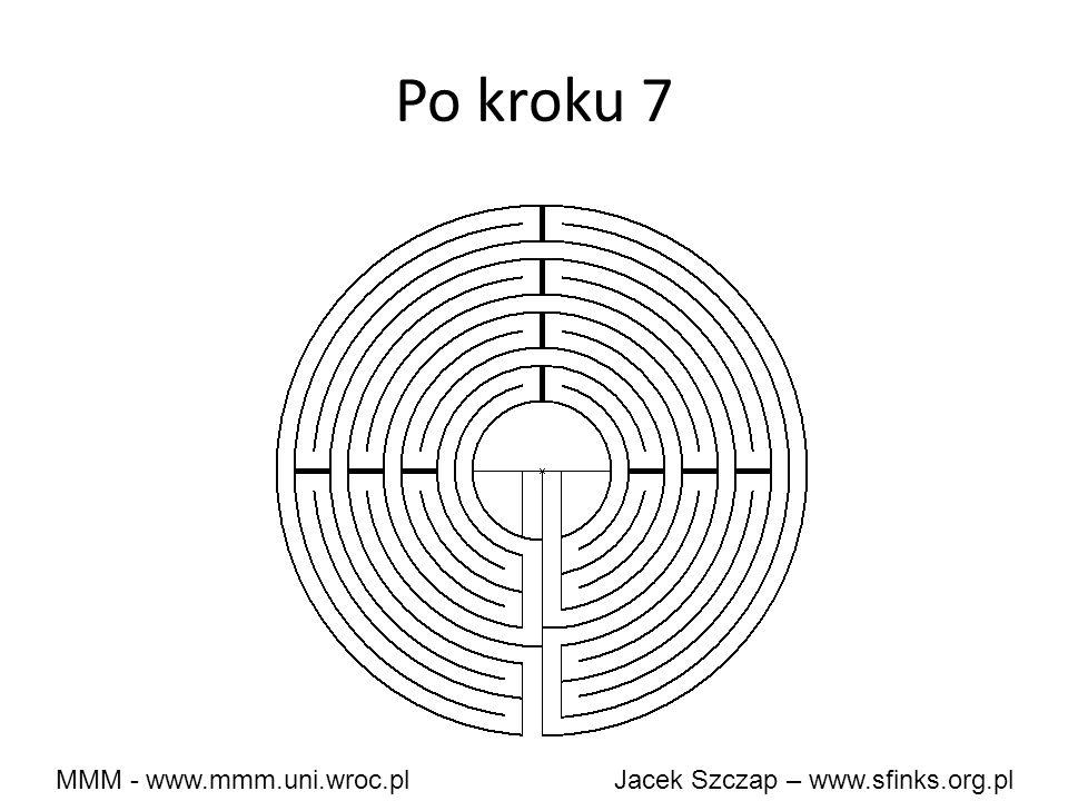 MMM - www.mmm.uni.wroc.pl Jacek Szczap – www.sfinks.org.pl Po kroku 7