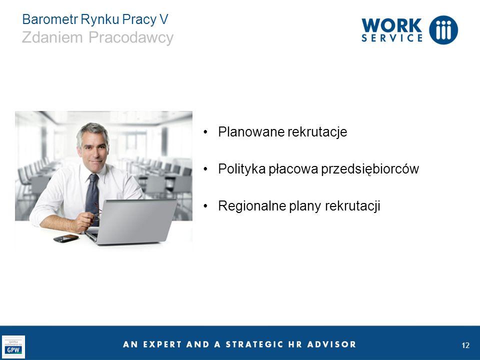 12 Barometr Rynku Pracy V Zdaniem Pracodawcy Planowane rekrutacje Polityka płacowa przedsiębiorców Regionalne plany rekrutacji
