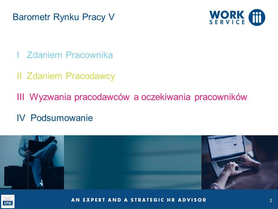 2 Barometr Rynku Pracy V IV Podsumowanie I Zdaniem Pracownika II Zdaniem Pracodawcy III Wyzwania pracodawców a oczekiwania pracowników