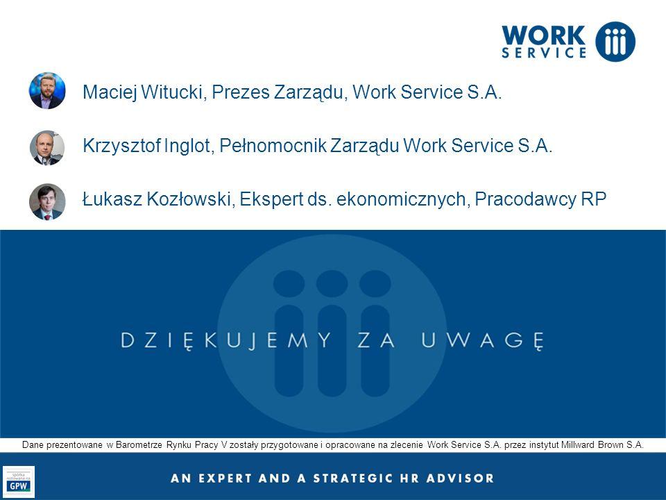 Maciej Witucki, Prezes Zarządu, Work Service S.A.