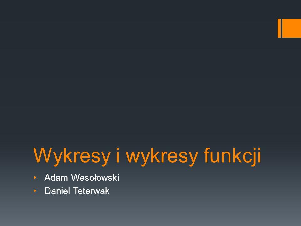 Wykresy i wykresy funkcji Adam Wesołowski Daniel Teterwak
