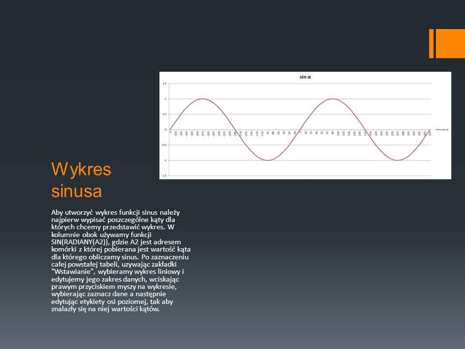 Wykres sinusa Aby utworzyć wykres funkcji sinus należy najpierw wypisać poszczególne kąty dla których chcemy przedstawić wykres.