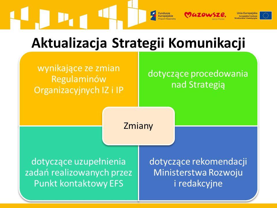 Aktualizacja Strategii Komunikacji wynikające ze zmian Regulaminów Organizacyjnych IZ i IP dotyczące procedowania nad Strategią dotyczące uzupełnienia zadań realizowanych przez Punkt kontaktowy EFS dotyczące rekomendacji Ministerstwa Rozwoju i redakcyjne Zmiany