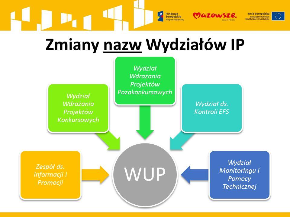 Zmiany nazw Wydziałów IP WUP Zespół ds.