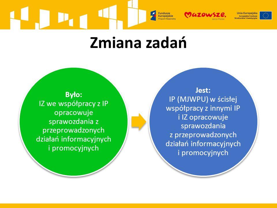 Zmiana zadań Było: IZ we współpracy z IP opracowuje sprawozdania z przeprowadzonych działań informacyjnych i promocyjnych Jest: IP (MJWPU) w ścisłej współpracy z innymi IP i IZ opracowuje sprawozdania z przeprowadzonych działań informacyjnych i promocyjnych
