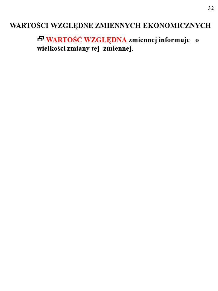31 WARTOŚCI ABSOLUTNE ZMIENNYCH EKONOMICZNYCH  WARTOŚCI ABSOLUTNE zmiennej są wyrażone w konkretnych jednostkach i bezpośrednio informują o jej pozio