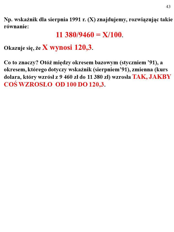 42 Np. wskaźnik dla sierpnia 1991 r. (X) znajdujemy, rozwiązując takie równanie: 11 380/9460 = X/100. Miesiące 1989199019911992 Styczeń Luty Marzec Kw