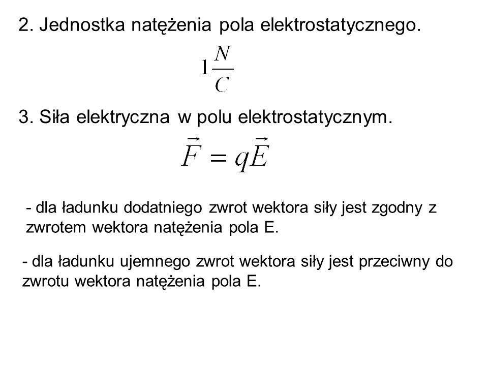 2. Jednostka natężenia pola elektrostatycznego. 3. Siła elektryczna w polu elektrostatycznym. - dla ładunku dodatniego zwrot wektora siły jest zgodny