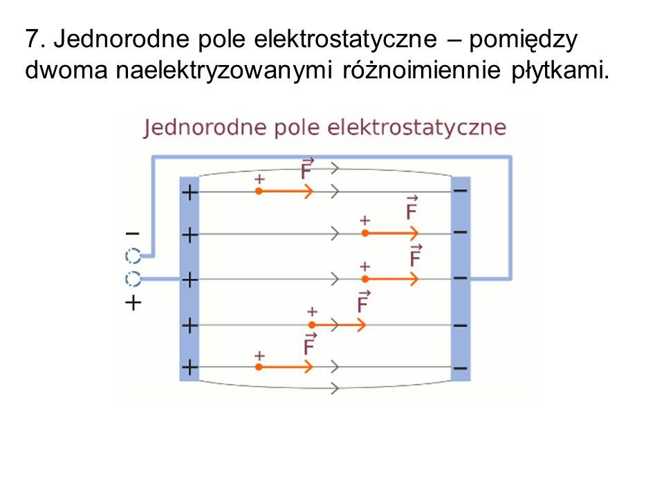 7. Jednorodne pole elektrostatyczne – pomiędzy dwoma naelektryzowanymi różnoimiennie płytkami.
