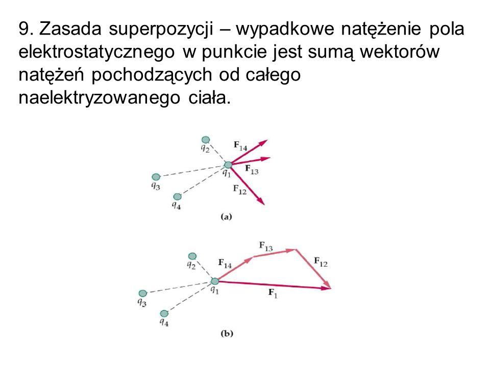 9. Zasada superpozycji – wypadkowe natężenie pola elektrostatycznego w punkcie jest sumą wektorów natężeń pochodzących od całego naelektryzowanego cia
