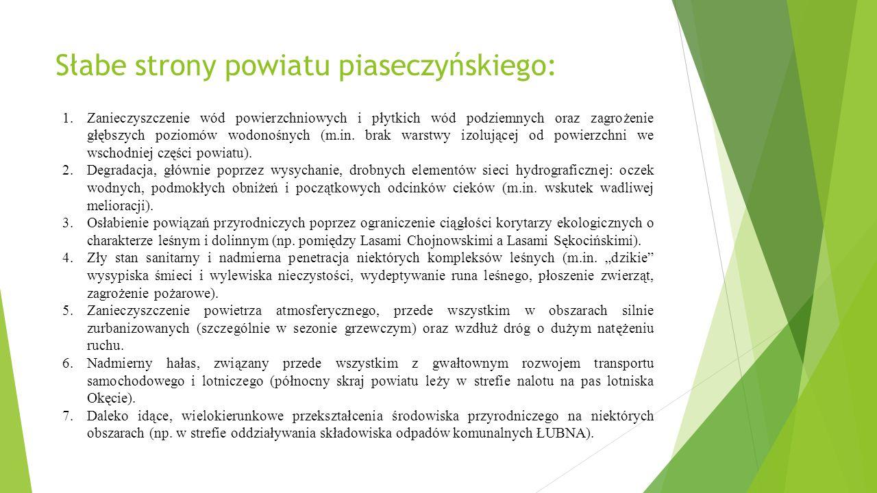 Słabe strony powiatu piaseczyńskiego: 1.Zanieczyszczenie wód powierzchniowych i płytkich wód podziemnych oraz zagrożenie głębszych poziomów wodonośnych (m.in.