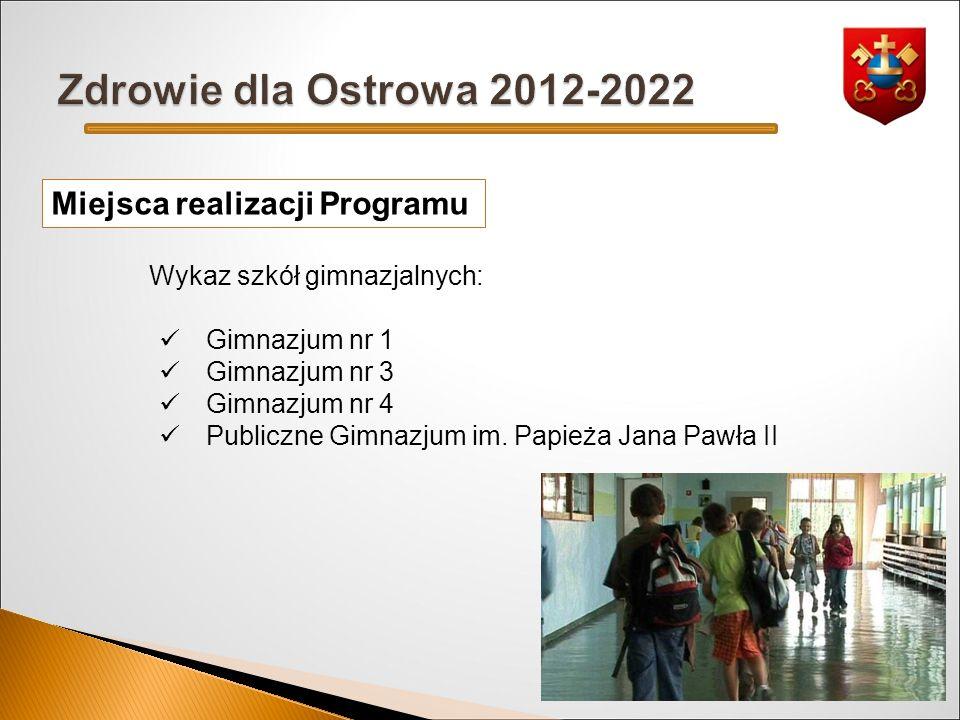 Miejsca realizacji Programu Wykaz szkół gimnazjalnych: Gimnazjum nr 1 Gimnazjum nr 3 Gimnazjum nr 4 Publiczne Gimnazjum im.