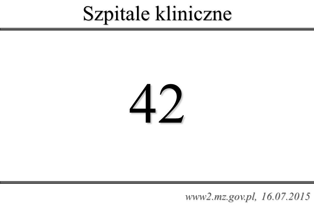 Szpitale kliniczne www2.mz.gov.pl, 16.07.2015 42