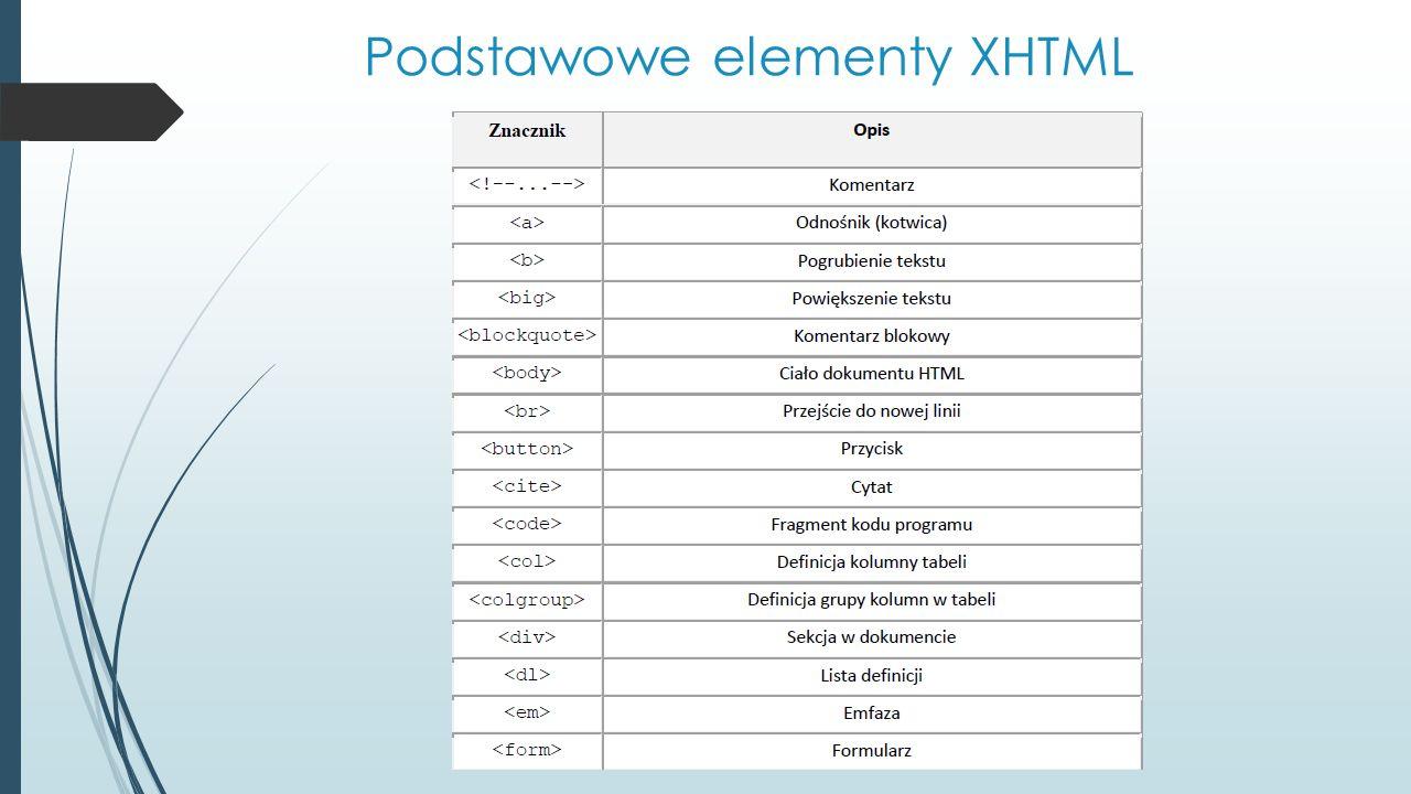 Podstawowe elementy XHTML