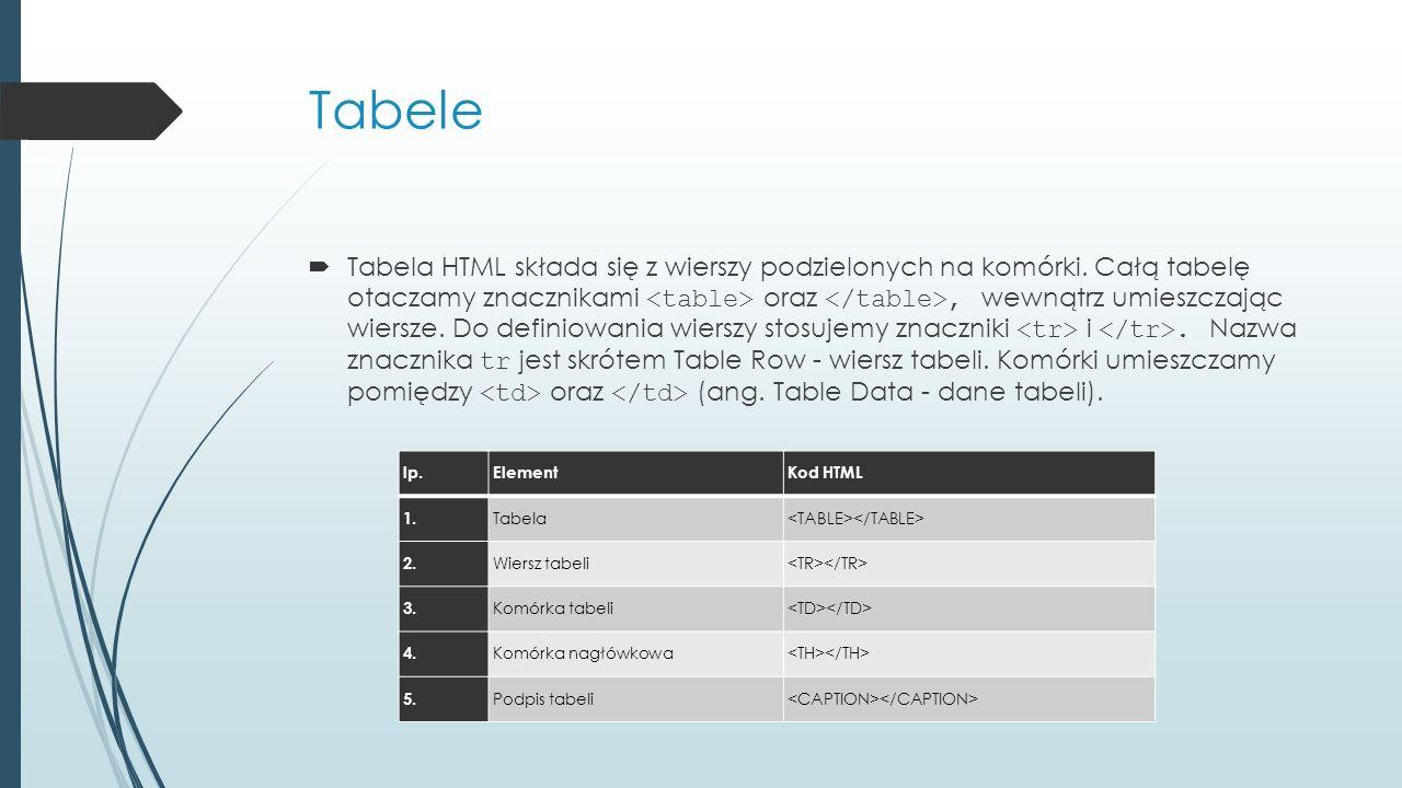 Tabele  Tabela HTML składa się z wierszy podzielonych na komórki. Całą tabelę otaczamy znacznikami oraz, wewnątrz umieszczając wiersze. Do definiowan