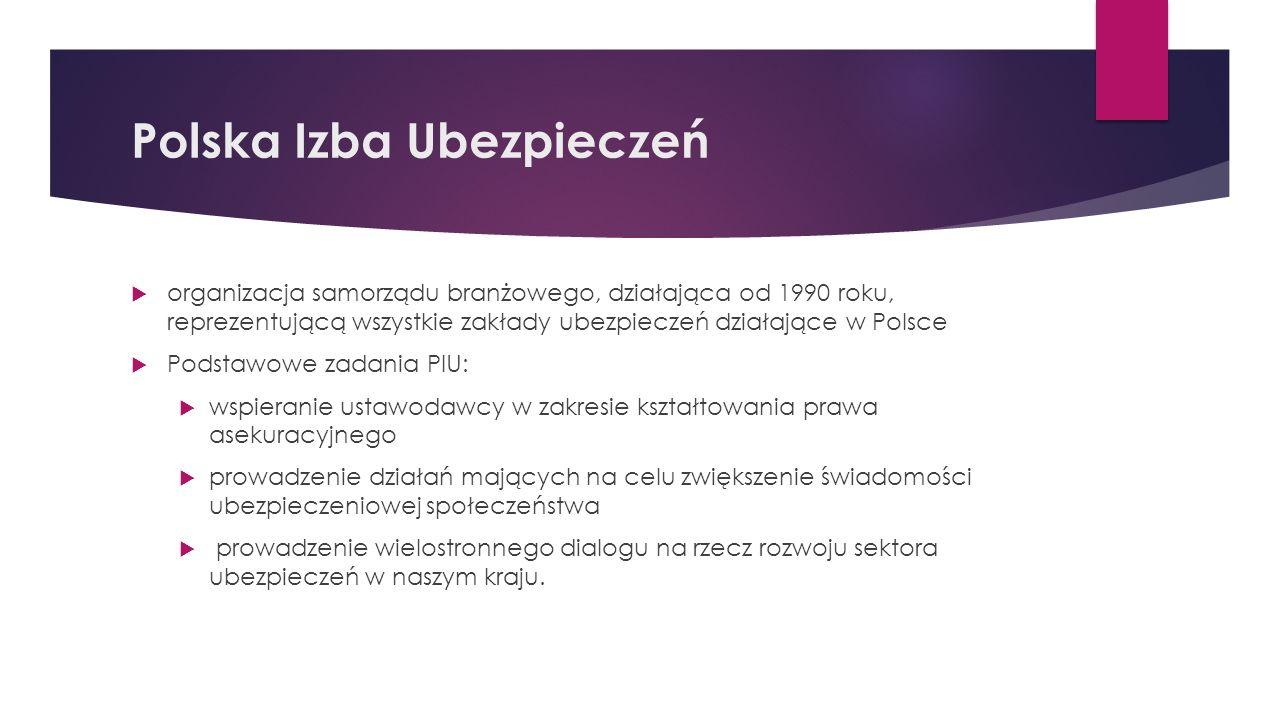 Polska Izba Ubezpieczeń  organizacja samorządu branżowego, działająca od 1990 roku, reprezentującą wszystkie zakłady ubezpieczeń działające w Polsce  Podstawowe zadania PIU:  wspieranie ustawodawcy w zakresie kształtowania prawa asekuracyjnego  prowadzenie działań mających na celu zwiększenie świadomości ubezpieczeniowej społeczeństwa  prowadzenie wielostronnego dialogu na rzecz rozwoju sektora ubezpieczeń w naszym kraju.