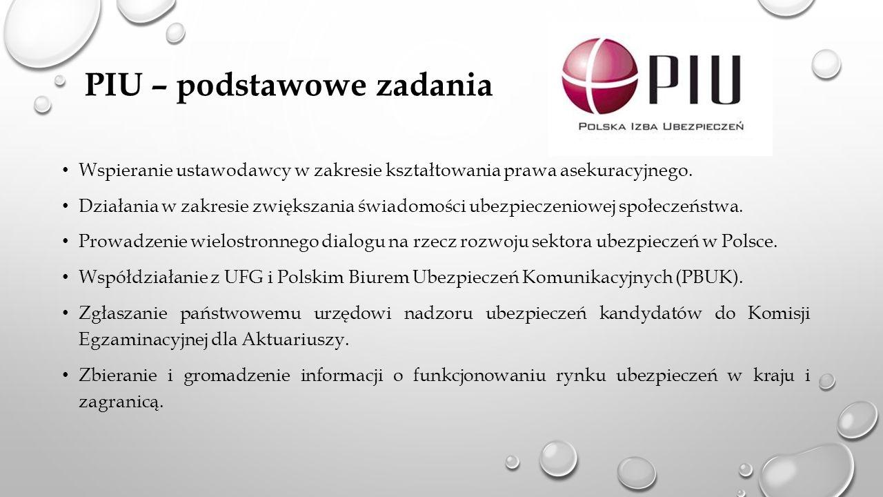 PIU – podstawowe zadania Wspieranie ustawodawcy w zakresie kształtowania prawa asekuracyjnego. Działania w zakresie zwiększania świadomości ubezpiecze
