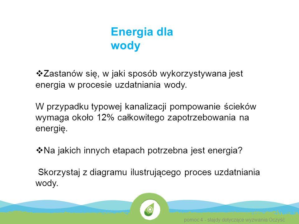 Energia dla wody  Zastanów się, w jaki sposób wykorzystywana jest energia w procesie uzdatniania wody.