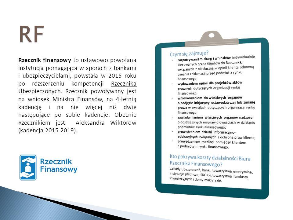 Rzecznik finansowy to ustawowo powołana instytucja pomagająca w sporach z bankami i ubezpieczycielami, powstała w 2015 roku po rozszerzeniu kompetencji Rzecznika Ubezpieczonych.