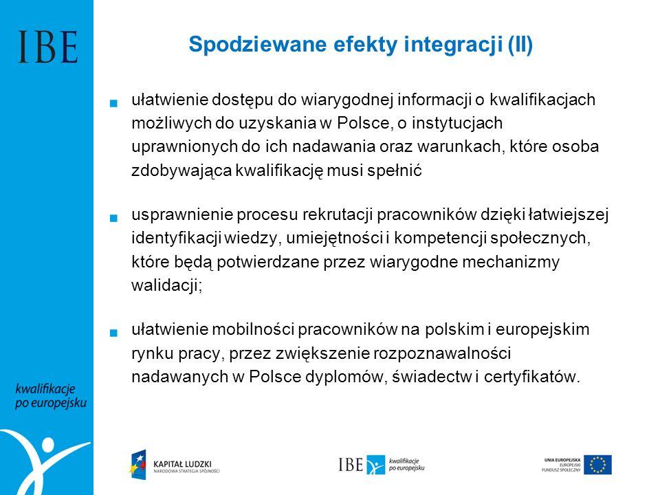  ułatwienie dostępu do wiarygodnej informacji o kwalifikacjach możliwych do uzyskania w Polsce, o instytucjach uprawnionych do ich nadawania oraz warunkach, które osoba zdobywająca kwalifikację musi spełnić  usprawnienie procesu rekrutacji pracowników dzięki łatwiejszej identyfikacji wiedzy, umiejętności i kompetencji społecznych, które będą potwierdzane przez wiarygodne mechanizmy walidacji;  ułatwienie mobilności pracowników na polskim i europejskim rynku pracy, przez zwiększenie rozpoznawalności nadawanych w Polsce dyplomów, świadectw i certyfikatów.