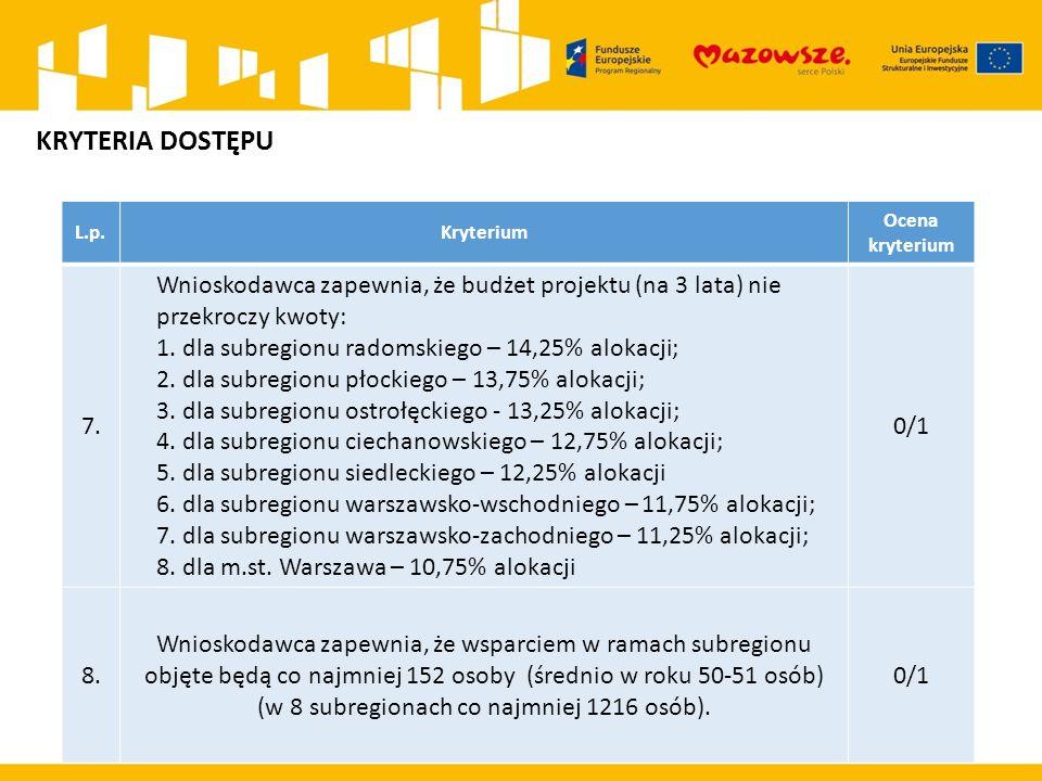 L.p.Kryterium Ocena kryterium 7.