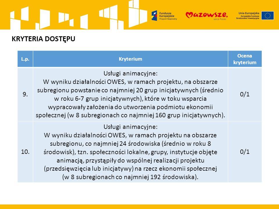 L.p.Kryterium Ocena kryterium 9.