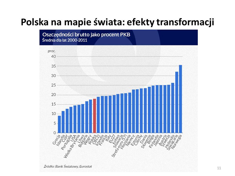 Polska na mapie świata: efekty transformacji 11