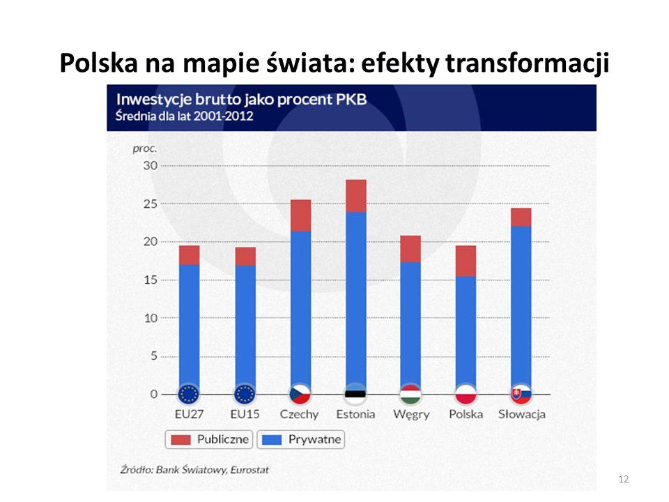 Polska na mapie świata: efekty transformacji 12