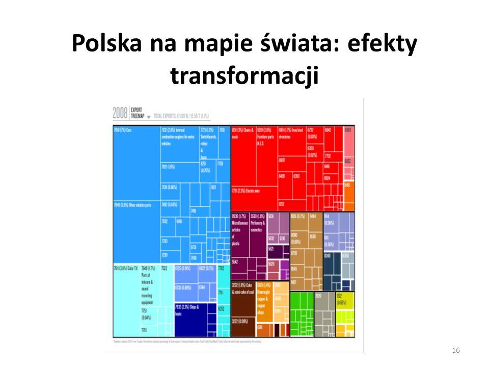 Polska na mapie świata: efekty transformacji 16