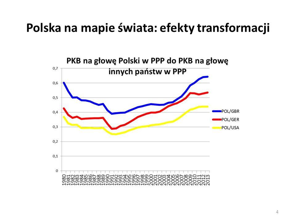 Polska na mapie świata: efekty transformacji 4