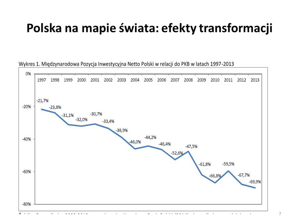 Polska na mapie świata: efekty transformacji 18